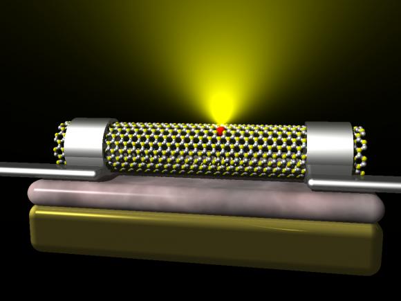 UPV/EHUko NanoBio Espektroskopia taldeak proposatutako gailuaren eskema. Ikerketaren emaitzari esker, argi-igorle berri baten patentea lortu da. Argi-igorle horren ezaugarria da espektro ikusgai eta ultramore osoan igortzen duela argia ingurumen-tenperaturan, eta metodo estandarrak erabiliz fabrikatu daitekeela.