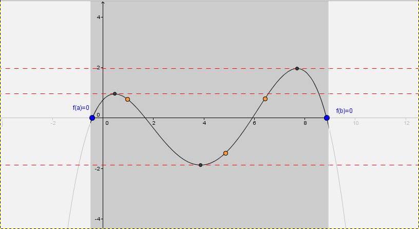 Eredu dinamikoak matematikaren irakaskuntzan