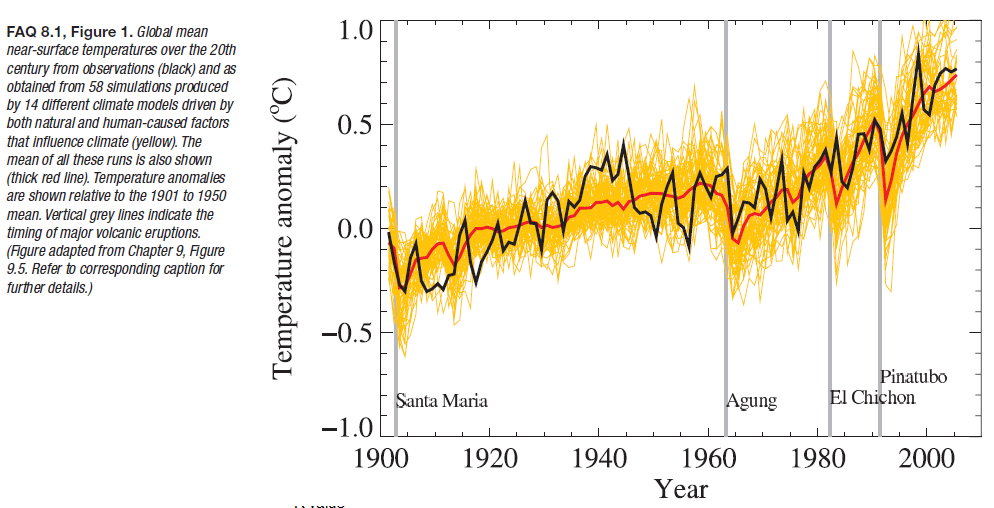 XXI. mendeko kliman aplikatzeko simulazio ereduak aztertuta