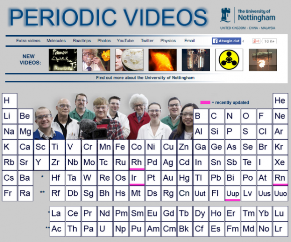 Periodic_videos