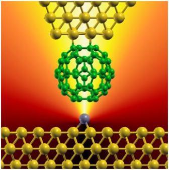 Karbono-molekula baten (futboleko baloi baten itxurakoa) eta metal-atomo baten (partikula grisa) arteko lotura elektrikoaren irudi artistikoa. Ikertzaileek, korrontea metal-atomoaren konposizio kimikoaren araberakoa dela ikusi dute.