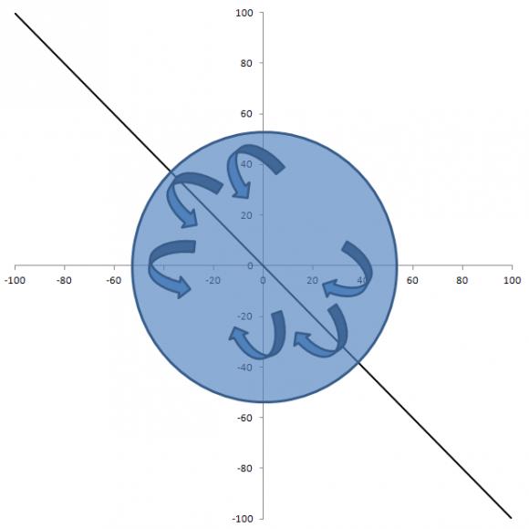 6. Irudia: Ergeltze-prozesuaren fluxuak.