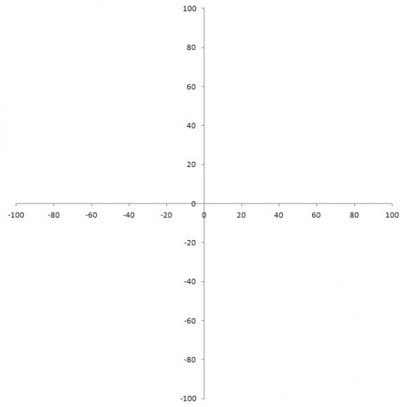 1. irudia: Ergelkeria identifikatzeko erabili beharreko grafikoa.