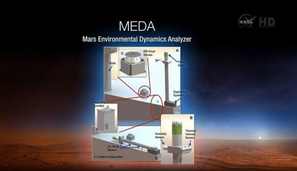 2. irudia: MEDAren egitura eta osagaiak. Irudia: NASA