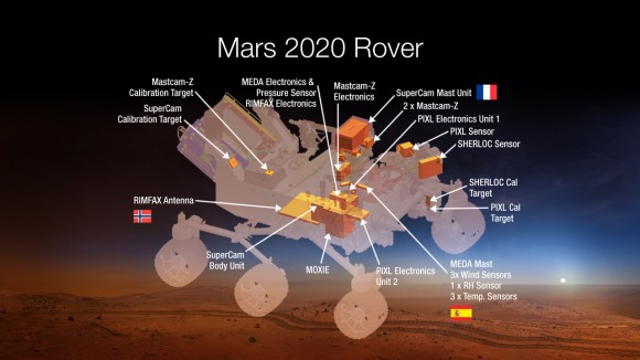 1. irudia: Marteren gainazala ikertuko duen ibilgailu berria. Curiosity robotaren ondorengoa: MARS2020. Irudia: CSIC