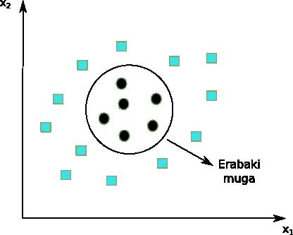 erabaki-muga-ez-lineala