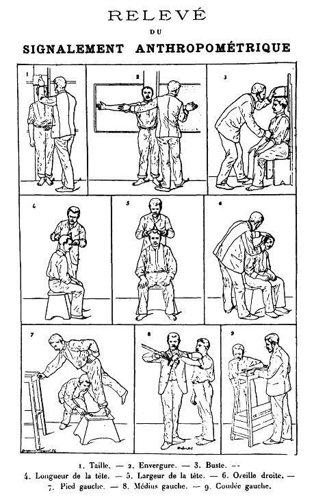 """5. irudia: 5. """"Bertillonage"""", ezaugarri biometrioak jasotzeko antzinako prozesua. Alphonse Bertillonek garatua."""