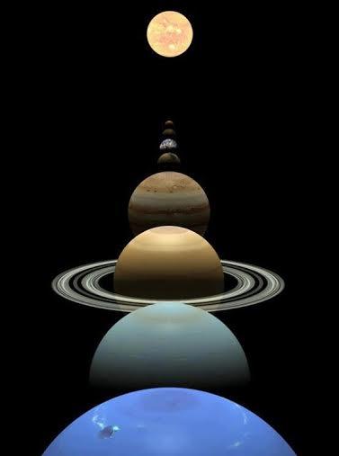 Planeten lerrokatze anitzak
