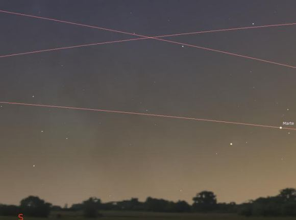Irudia: Planeten orbitak Lurretik ikusita. Orbitak elkar gurutzatzen diren puntuetan gertatzen dira okultazio edo igarotzeak.