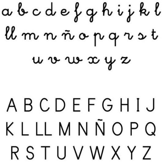 3. irudia: Inprentako letra