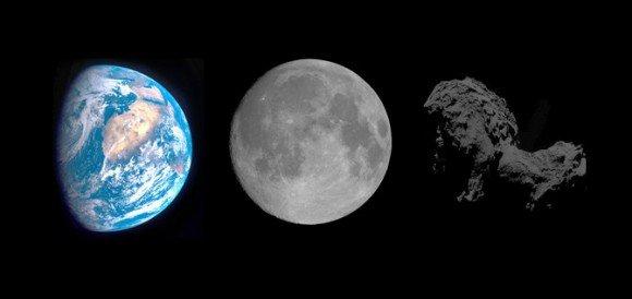 2. irudia: Comparación del albedo de la Tierra, Luna y Cometa: Foto: ESA
