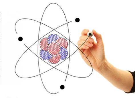 3. irudia: 3 Irudia: Bohrn-en eredu atomikoaren interpretazio grafikoa.