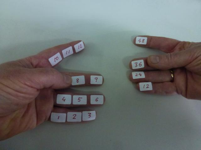2. irudia: 44 zenbakia sumertar erara adierazita. Bururako 36ei 8 bateko gehituta. Argazkian ikusten denez, 60 da atzamarrak erabilita konta daitekeen kopuru handiena: Bururako 48ei 12 batekoak gehituta, denetara 60.