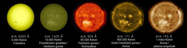 2. irudia: NASAren Solar Dynamics Observatory (SDO) sateliteak beha ditzakeen uhin-luzera ezberdinak erabilita, Eguzkiaren geruza ezberdinak azter daitezke. (Argazkia: NASA/SDO)