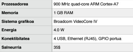 Taula: Taula: Raspberry Pi 2 modeloaren ezaugarriak.