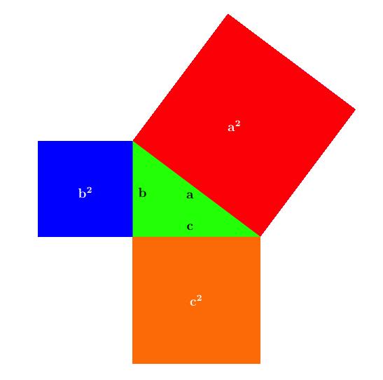 pitagoras1