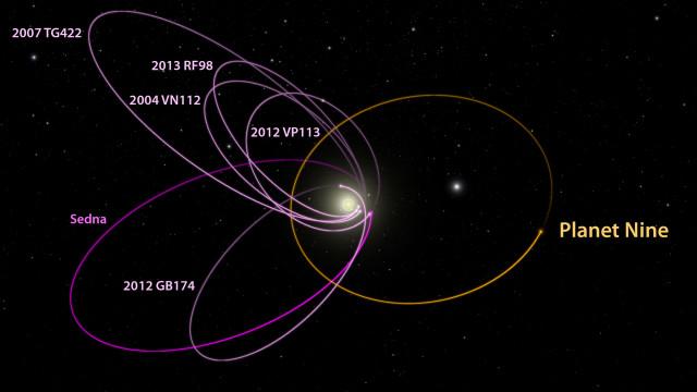 Irudia: Bederatzigarren planeta eta Kuiperren gerrikoko objektuak erakusten dituen irudia. (Argazkia: Caltech / R. Hurt (IPAC))