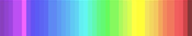 1. irudia: irudia: zenbat kolore-ñabardurak zenbatu ditzakezu? (DervalResearch)