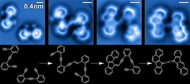 erreakzio kimikoak ikuskatzen