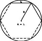5. irudia: Erradioaren luzera mantenduz, zirkunferentzia oso erraz zatikatu daiteke sei pusketa berdinetan.