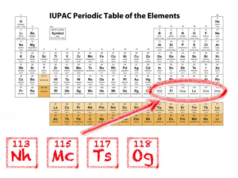 Bataioak, errekorrak, Rosetta eta bestelako gailuak: 2016ko kimika