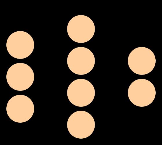 neurona-artifizial-sarea-makinen-ikasketa-sakona