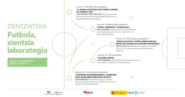 Futbola, zientzia laborategia