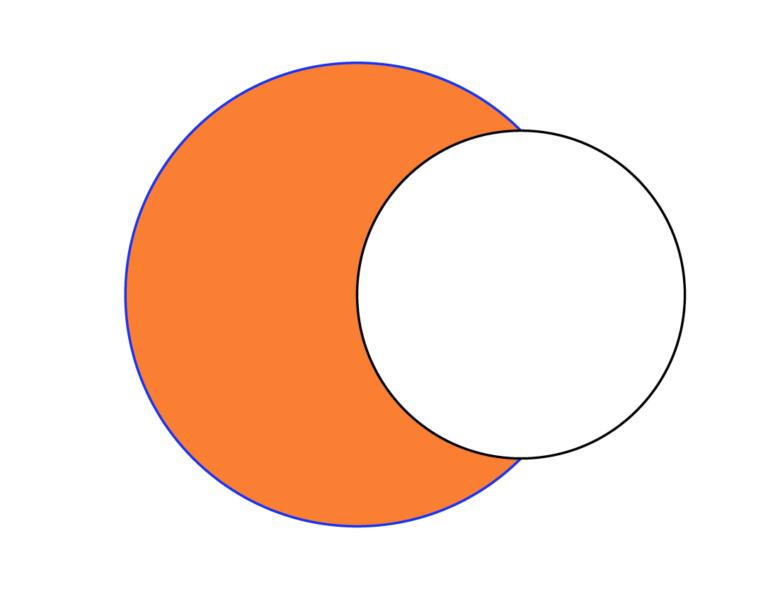 Dozena erdi ariketa 2020ko udarako (5): Zirkuluaren azalera