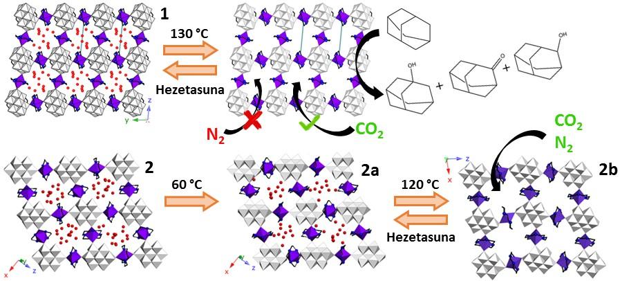 monokristal-monokristal eraldaketa