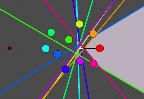 Stern-en segidaren propietate berri bat eta segidaren n. gaia azkar kalkulatzeko algoritmo bat