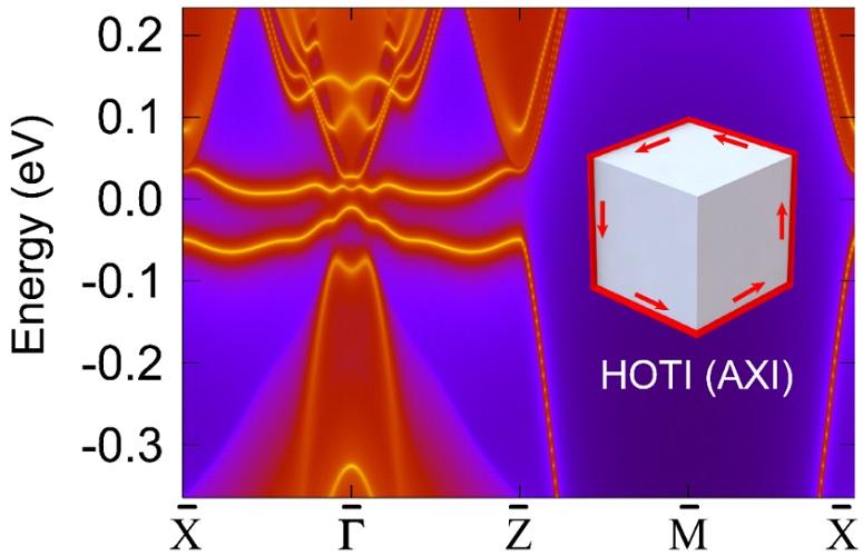 Material magnetiko topologiko